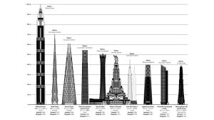 Seis-edifícios-mais-altos-do-mundo-que-ficaram-inacabados-7